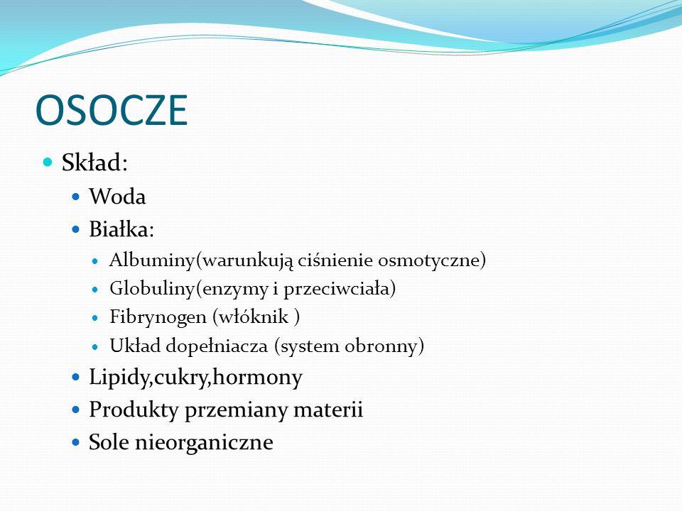 OSOCZE Skład: Woda Białka: Albuminy(warunkują ciśnienie osmotyczne) Globuliny(enzymy i przeciwciała) Fibrynogen (włóknik ) Układ dopełniacza (system o