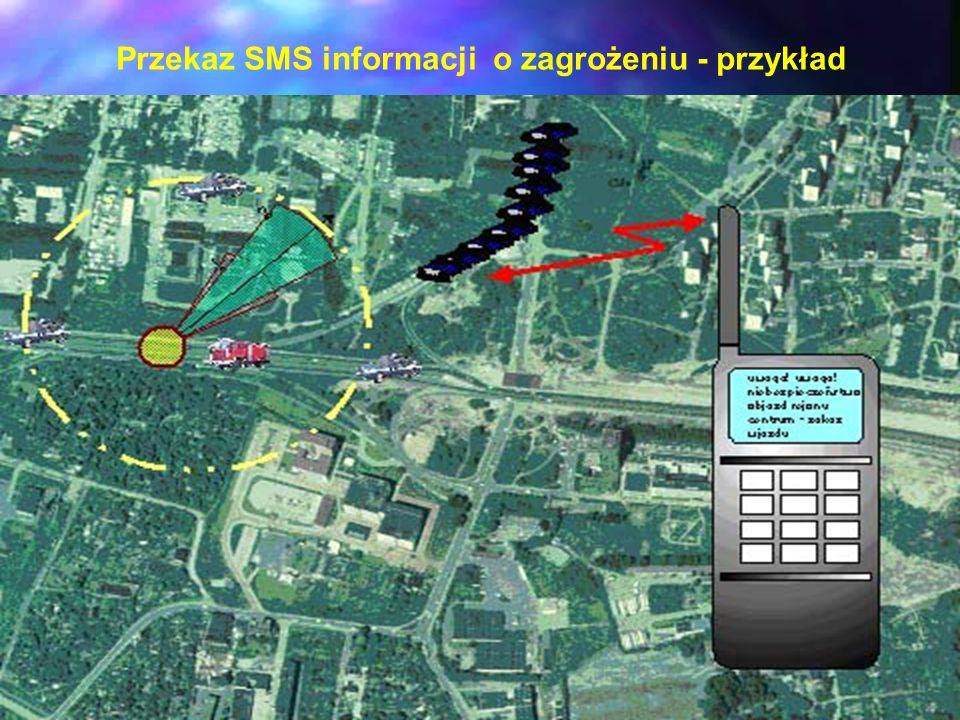 Przekaz SMS informacji o zagrożeniu - przykład