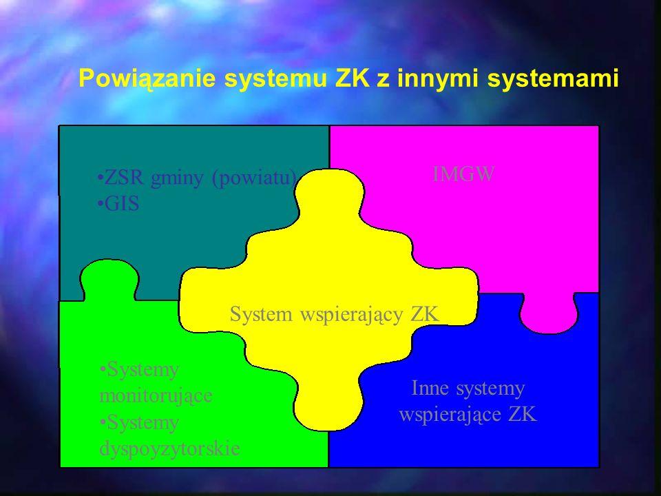 Powiązanie systemu ZK z innymi systemami Inne systemy wspierające ZK ZSR gminy (powiatu) GIS IMGW System wspierający ZK Systemy monitorujące Systemy d