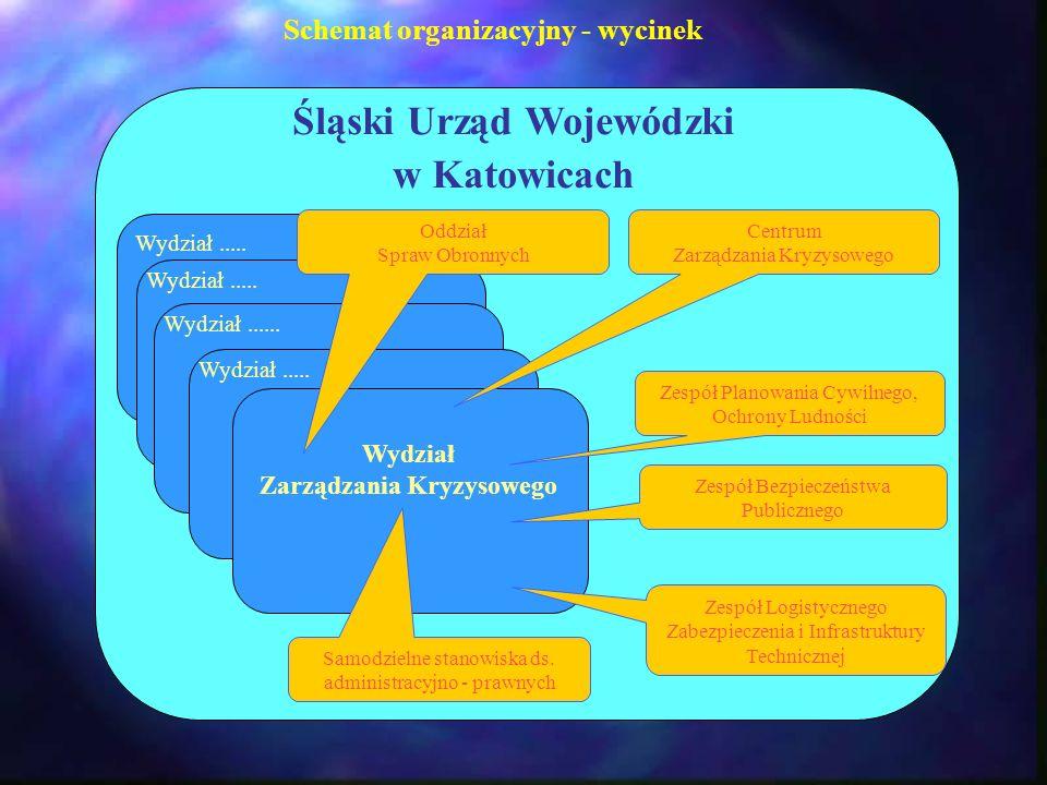 Śląski Urząd Wojewódzki w Katowicach Wydział..... Wydział...... Wydział..... Wydział Zarządzania Kryzysowego Schemat organizacyjny - wycinek Samodziel