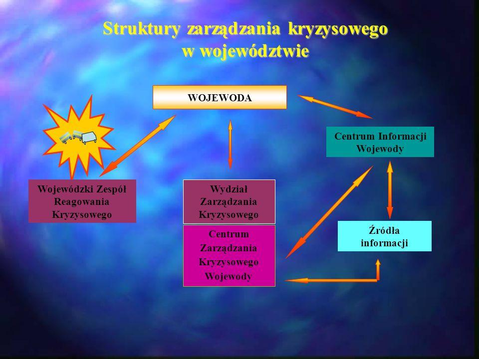 Struktury zarządzania kryzysowego w województwie WOJEWODA Wydział Zarządzania Kryzysowego Centrum Zarządzania Kryzysowego Wojewody Źródła informacji C