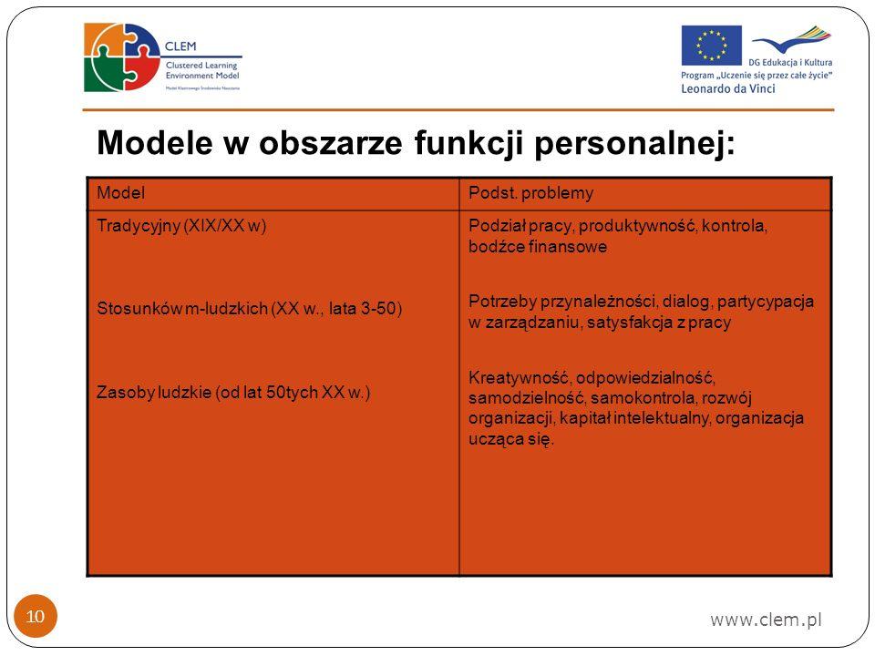 www.clem.pl 10 Modele w obszarze funkcji personalnej: ModelPodst.