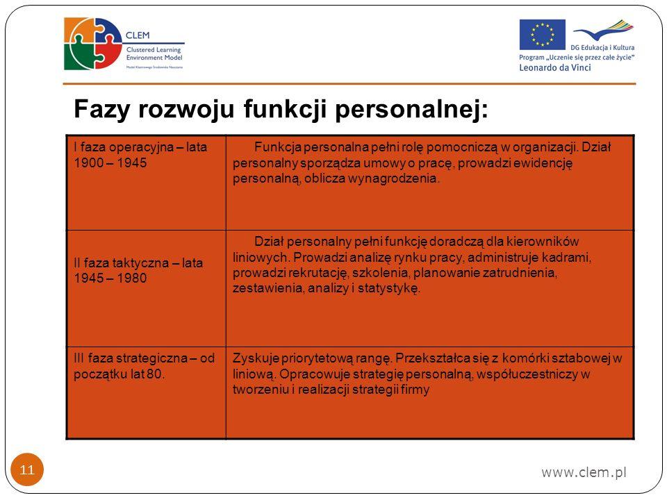 www.clem.pl 11 Fazy rozwoju funkcji personalnej: I faza operacyjna – lata 1900 – 1945 Funkcja personalna pełni rolę pomocniczą w organizacji.