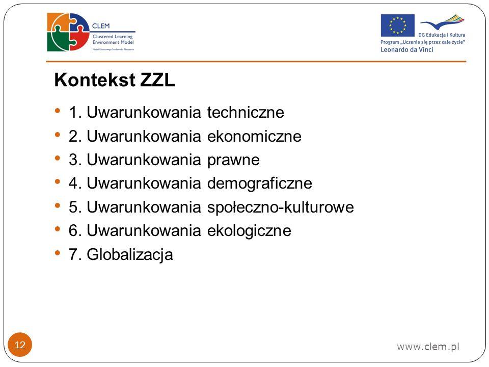 www.clem.pl 12 Kontekst ZZL 1.Uwarunkowania techniczne 2.