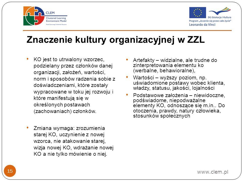 www.clem.pl 15 Znaczenie kultury organizacyjnej w ZZL KO jest to utrwalony wzorzec, podzielany przez członków danej organizacji, założeń, wartości, norm i sposobów radzenia sobie z doświadczeniami, które zostały wypracowane w toku jej rozwoju i które manifestują się w określonych postawach (zachowaniach) członków.
