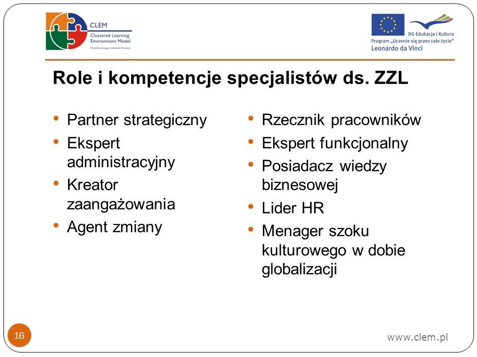 Role i kompetencje specjalistów ds.