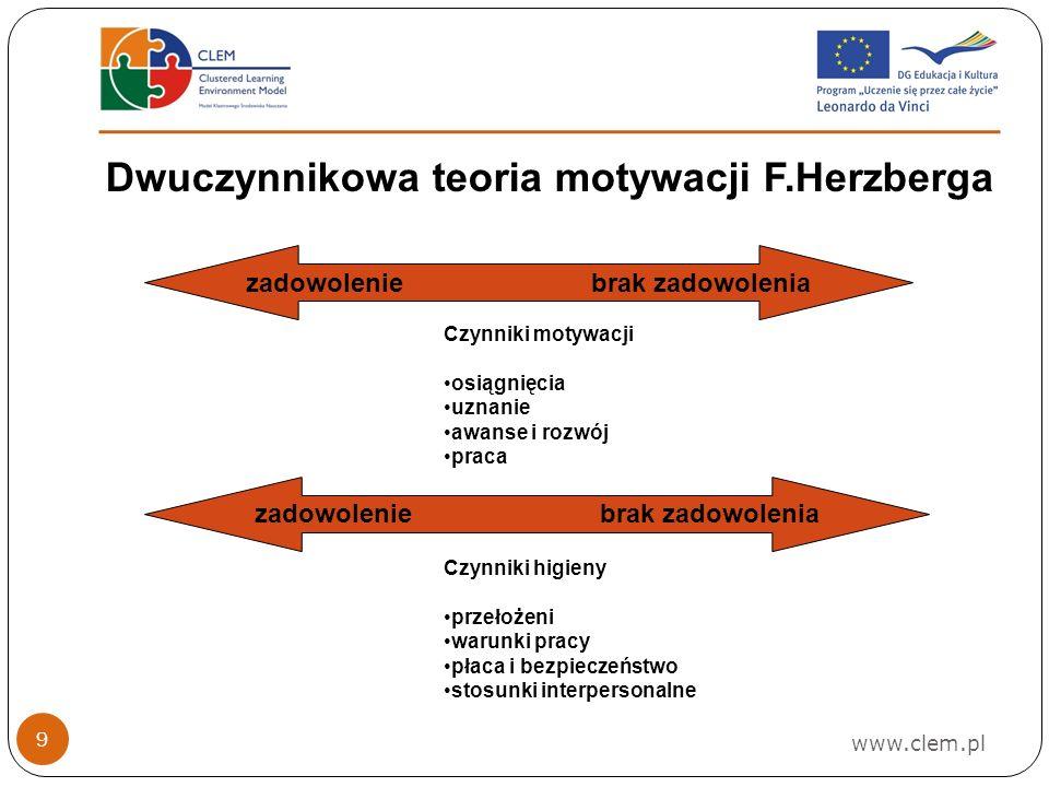 www.clem.pl 9 Dwuczynnikowa teoria motywacji F.Herzberga zadowolenie brak zadowolenia Czynniki motywacji osiągnięcia uznanie awanse i rozwój praca Czynniki higieny przełożeni warunki pracy płaca i bezpieczeństwo stosunki interpersonalne