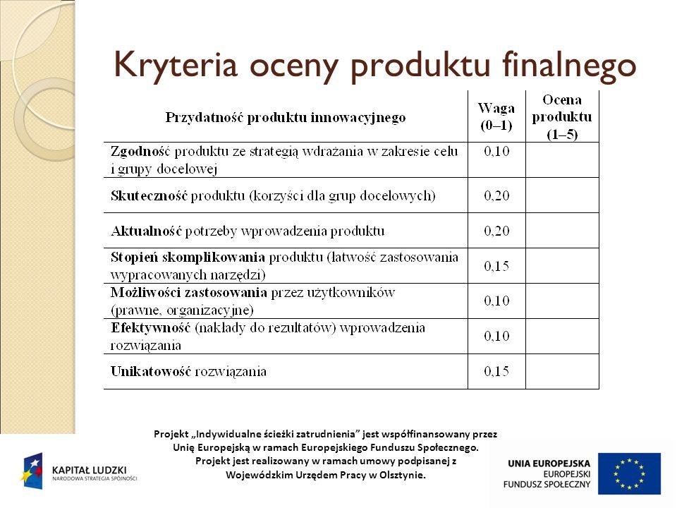 Kryteria oceny produktu finalnego Projekt Indywidualne ścieżki zatrudnienia jest współfinansowany przez Unię Europejską w ramach Europejskiego Fundusz