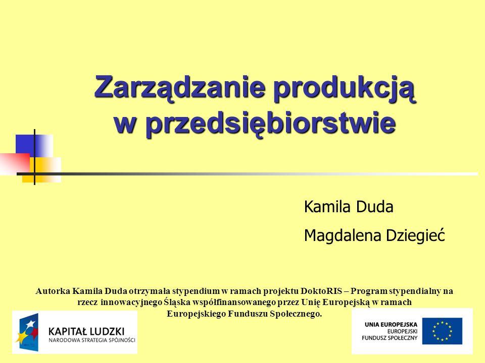 Zarządzanie produkcją w przedsiębiorstwie Kamila Duda Magdalena Dziegieć Autorka Kamila Duda otrzymała stypendium w ramach projektu DoktoRIS – Program