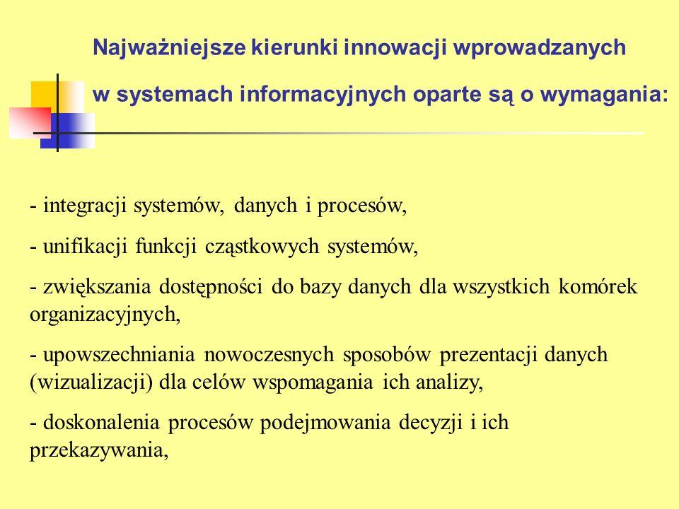 Najważniejsze kierunki innowacji wprowadzanych w systemach informacyjnych oparte są o wymagania: - integracji systemów, danych i procesów, - unifikacj