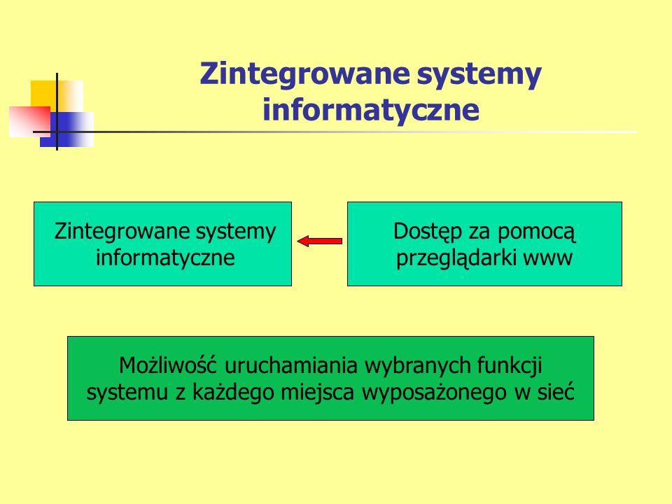 Zintegrowane systemy informatyczne Dostęp za pomocą przeglądarki www Możliwość uruchamiania wybranych funkcji systemu z każdego miejsca wyposażonego w