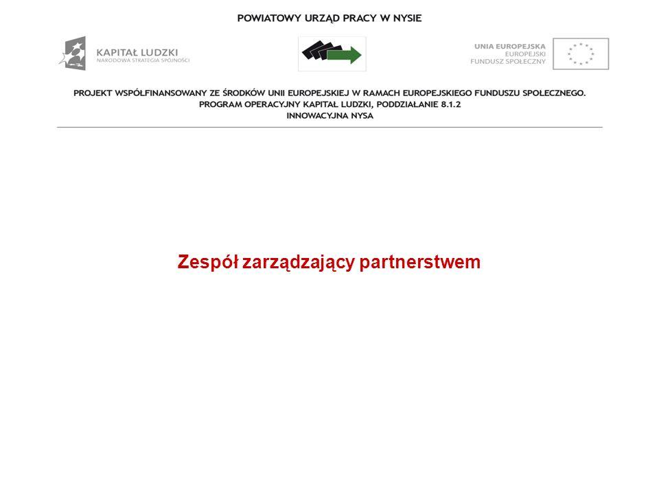 Zespół zarządzający partnerstwem