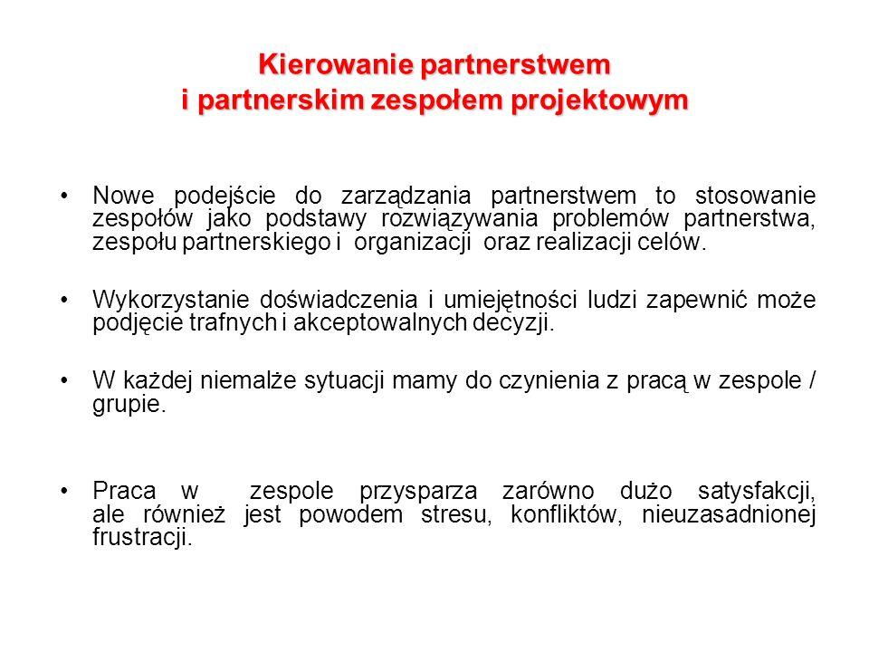 Kierowanie partnerstwem i partnerskim zespołem projektowym Nowe podejście do zarządzania partnerstwem to stosowanie zespołów jako podstawy rozwiązywania problemów partnerstwa, zespołu partnerskiego i organizacji oraz realizacji celów.