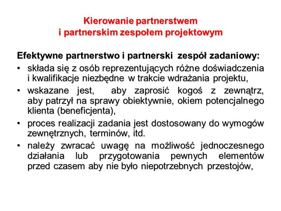 Kierowanie partnerstwem i partnerskim zespołem projektowym Efektywne partnerstwo i partnerski zespół zadaniowy: składa się z osób reprezentujących różne doświadczenia i kwalifikacje niezbędne w trakcie wdrażania projektu,składa się z osób reprezentujących różne doświadczenia i kwalifikacje niezbędne w trakcie wdrażania projektu, wskazane jest, aby zaprosić kogoś z zewnątrz, aby patrzył na sprawy obiektywnie, okiem potencjalnego klienta (beneficjenta),wskazane jest, aby zaprosić kogoś z zewnątrz, aby patrzył na sprawy obiektywnie, okiem potencjalnego klienta (beneficjenta), proces realizacji zadania jest dostosowany do wymogów zewnętrznych, terminów, itd.proces realizacji zadania jest dostosowany do wymogów zewnętrznych, terminów, itd.