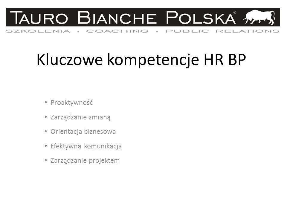 Kluczowe kompetencje HR BP Proaktywność Zarządzanie zmianą Orientacja biznesowa Efektywna komunikacja Zarządzanie projektem