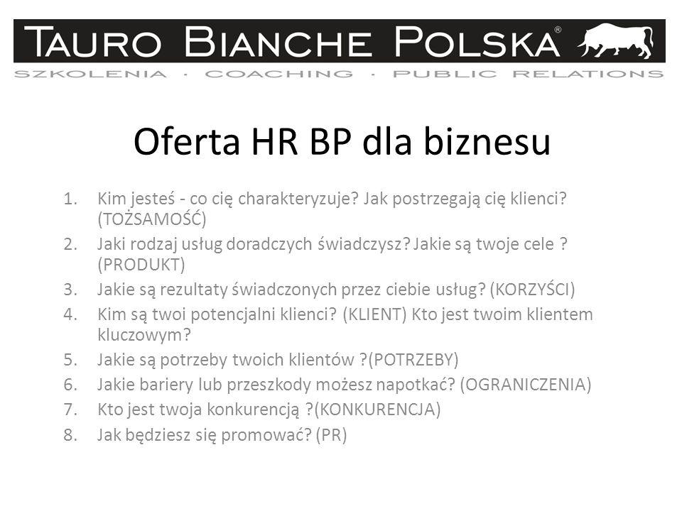 Oferta HR BP dla biznesu 1.Kim jesteś - co cię charakteryzuje.