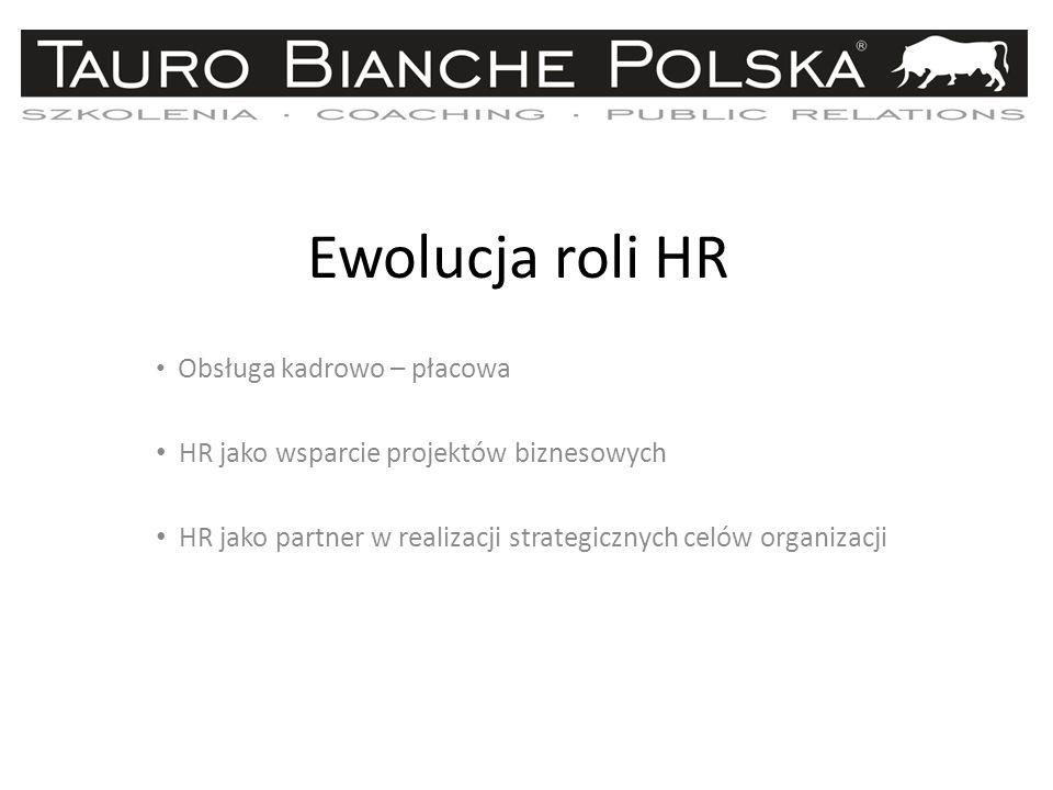 Ewolucja roli HR Obsługa kadrowo – płacowa HR jako wsparcie projektów biznesowych HR jako partner w realizacji strategicznych celów organizacji