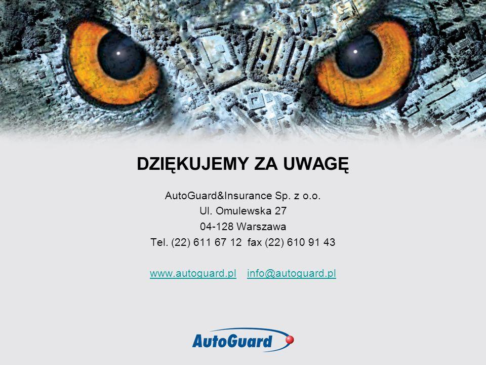 DZIĘKUJEMY ZA UWAGĘ AutoGuard&Insurance Sp. z o.o. Ul. Omulewska 27 04-128 Warszawa Tel. (22) 611 67 12fax (22) 610 91 43 www.autoguard.plinfo@autogua