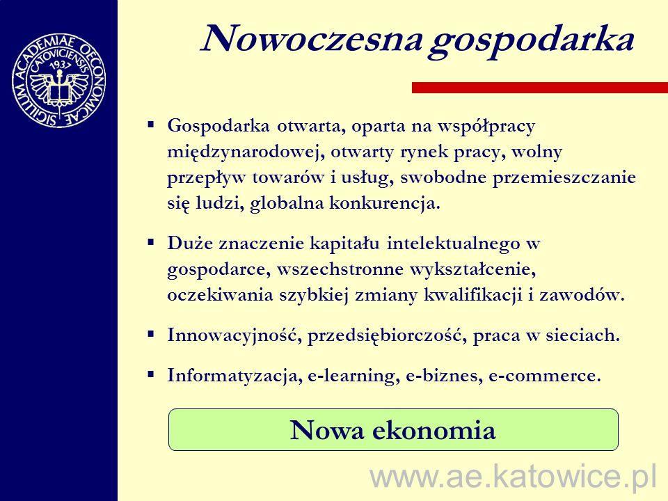 www.ae.katowice.pl Gospodarka otwarta, oparta na współpracy międzynarodowej, otwarty rynek pracy, wolny przepływ towarów i usług, swobodne przemieszcz