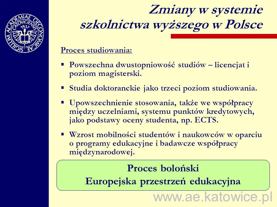 www.ae.katowice.pl Proces studiowania: Powszechna dwustopniowość studiów – licencjat i poziom magisterski. Studia doktoranckie jako trzeci poziom stud