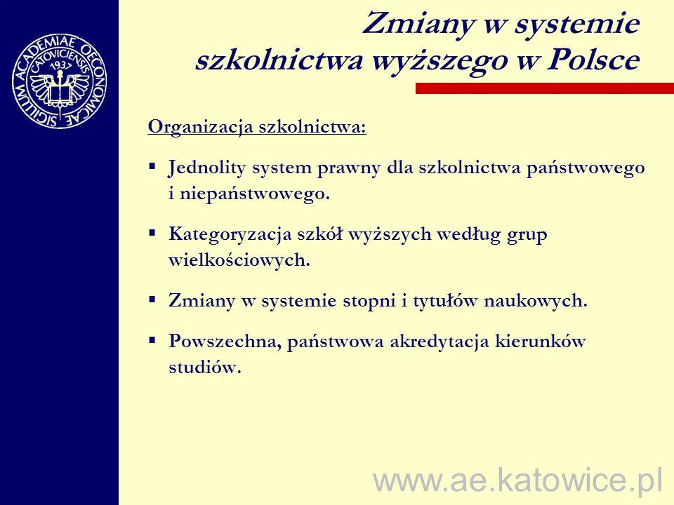www.ae.katowice.pl Organizacja szkolnictwa: Jednolity system prawny dla szkolnictwa państwowego i niepaństwowego. Kategoryzacja szkół wyższych według