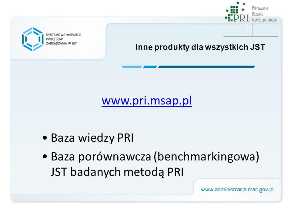 www.pri.msap.pl Baza wiedzy PRI Baza porównawcza (benchmarkingowa) JST badanych metodą PRI Inne produkty dla wszystkich JST