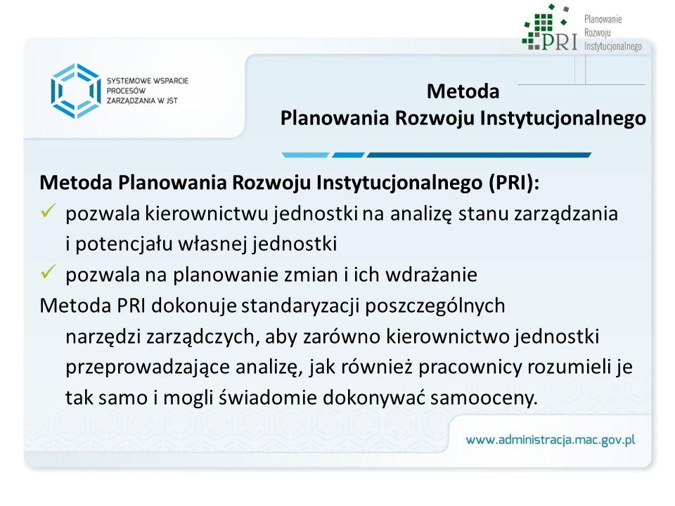 Metoda Planowania Rozwoju Instytucjonalnego Metoda Planowania Rozwoju Instytucjonalnego (PRI): pozwala kierownictwu jednostki na analizę stanu zarządz
