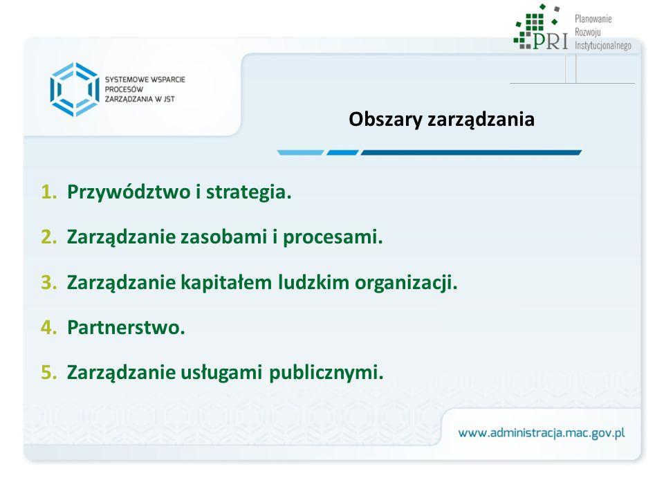 Obszary zarządzania 1.Przywództwo i strategia. 2.Zarządzanie zasobami i procesami. 3.Zarządzanie kapitałem ludzkim organizacji. 4.Partnerstwo. 5.Zarzą