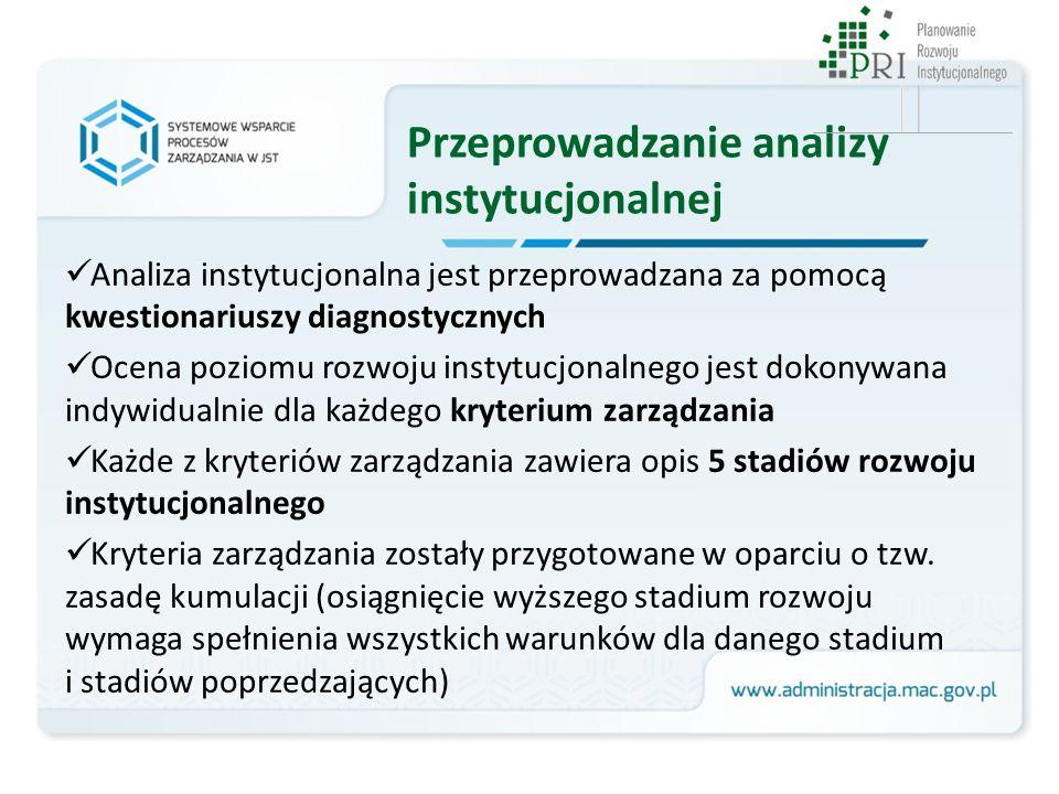 Przeprowadzanie analizy instytucjonalnej Analiza instytucjonalna jest przeprowadzana za pomocą kwestionariuszy diagnostycznych Ocena poziomu rozwoju i