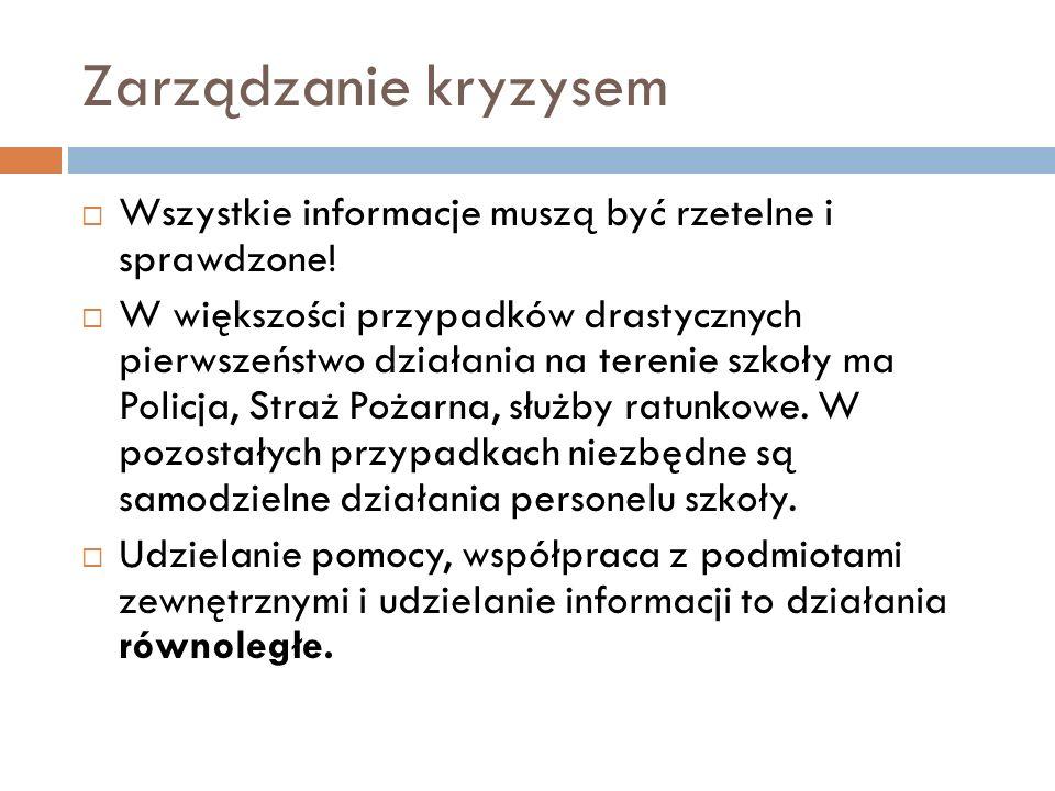 Zarządzanie kryzysem Wszystkie informacje muszą być rzetelne i sprawdzone.