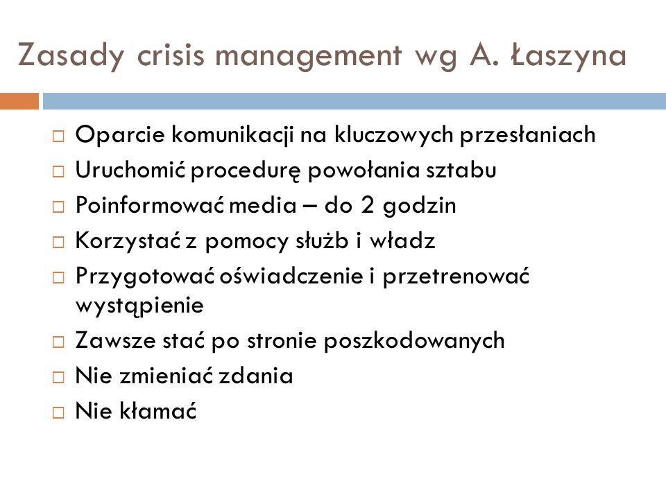 Zasady crisis management wg A.