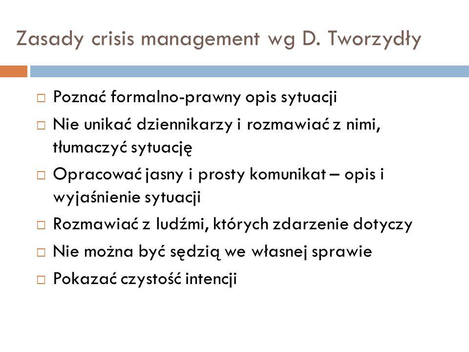 Zasady crisis management wg D.