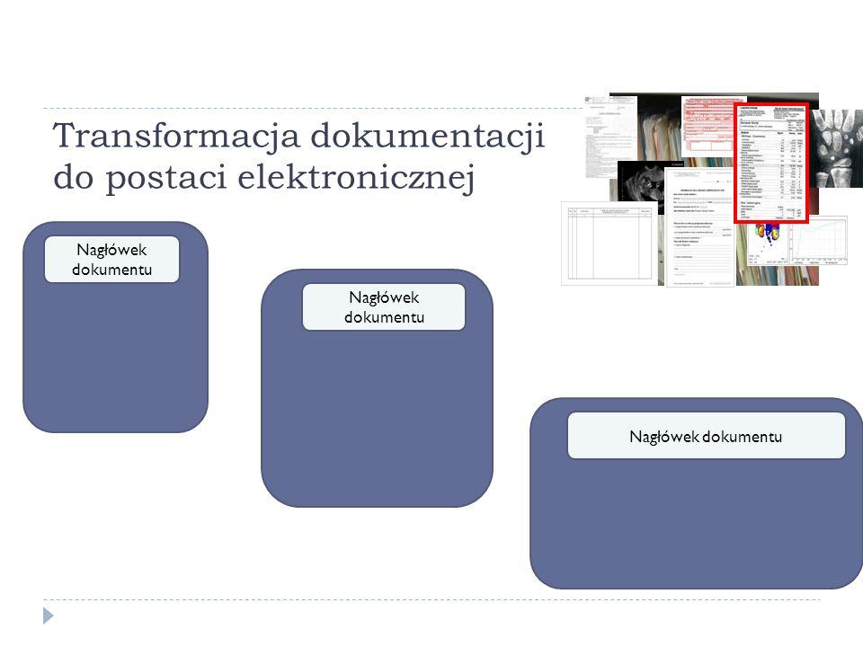 Nagłówek dokumentu Transformacja dokumentacji do postaci elektronicznej