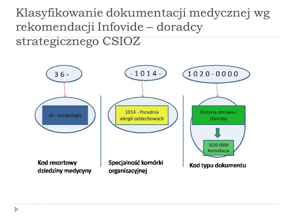 Klasyfikowanie dokumentacji medycznej wg rekomendacji Infovide – doradcy strategicznego CSIOZ