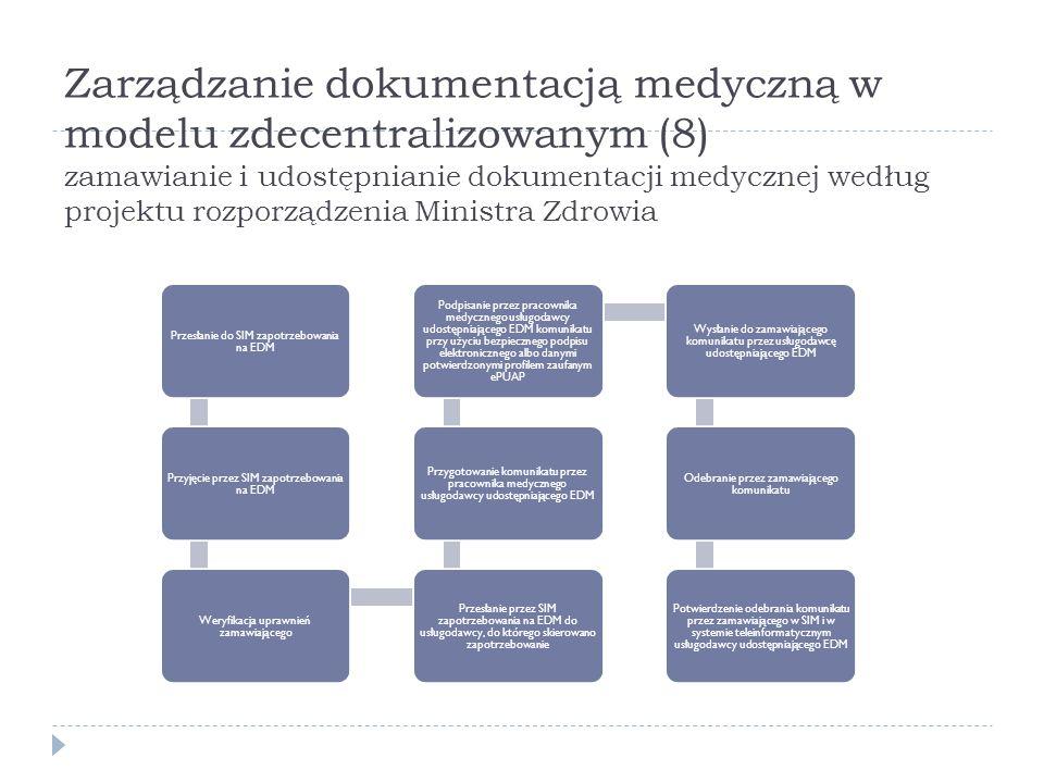 Zarządzanie dokumentacją medyczną w modelu zdecentralizowanym (9) zamawianie i udostępnianie dokumentacji medycznej według projektu rozporządzenia Ministra Zdrowia EDM udostępniana przez usługodawców w SIM zawiera: dokumenty elektroniczne w formacie XML, których zakres odpowiada danym gromadzonym w dokumentacji medycznej określonym przepisami ustawy z dnia 6 listopada 2008 r.