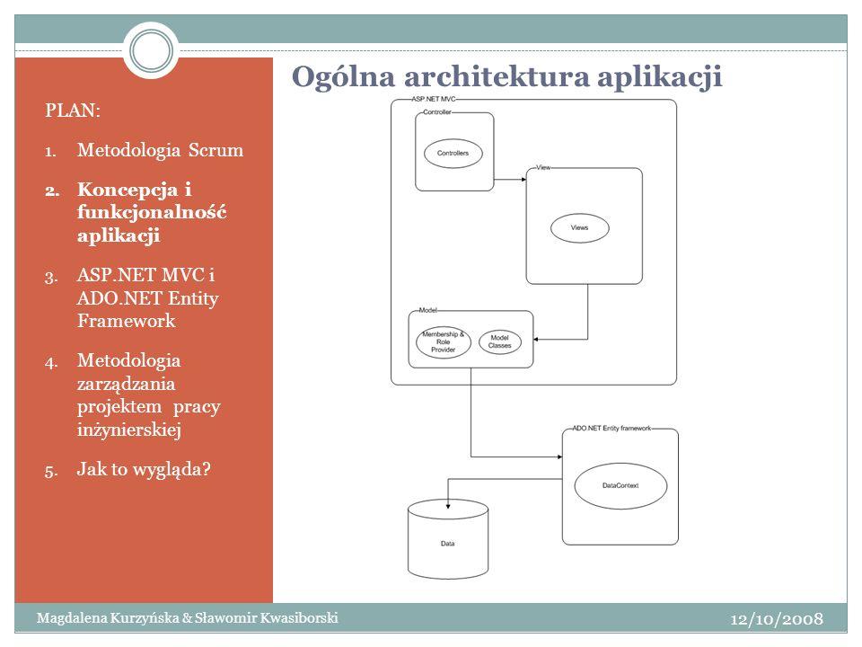 Ogólna architektura aplikacji PLAN: 1. Metodologia Scrum 2. Koncepcja i funkcjonalność aplikacji 3. ASP.NET MVC i ADO.NET Entity Framework 4. Metodolo