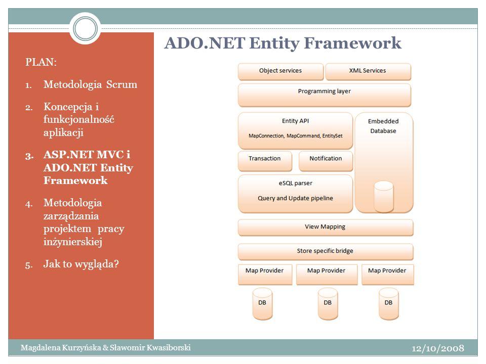 ADO.NET Entity Framework PLAN: 1. Metodologia Scrum 2. Koncepcja i funkcjonalność aplikacji 3. ASP.NET MVC i ADO.NET Entity Framework 4. Metodologia z