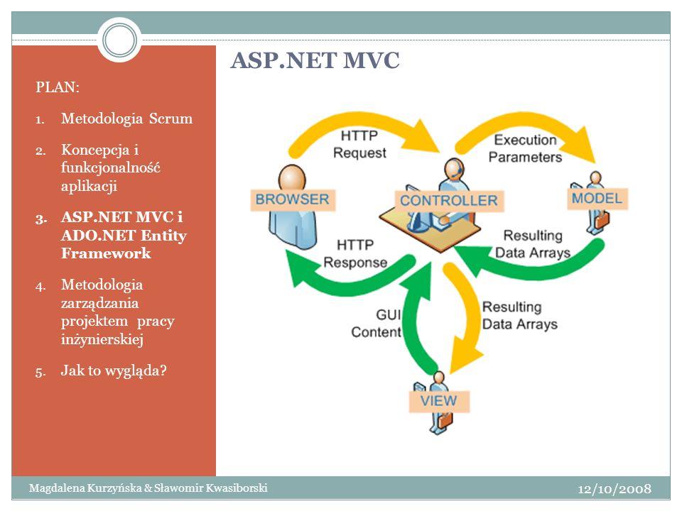ASP.NET MVC PLAN: 1. Metodologia Scrum 2. Koncepcja i funkcjonalność aplikacji 3. ASP.NET MVC i ADO.NET Entity Framework 4. Metodologia zarządzania pr