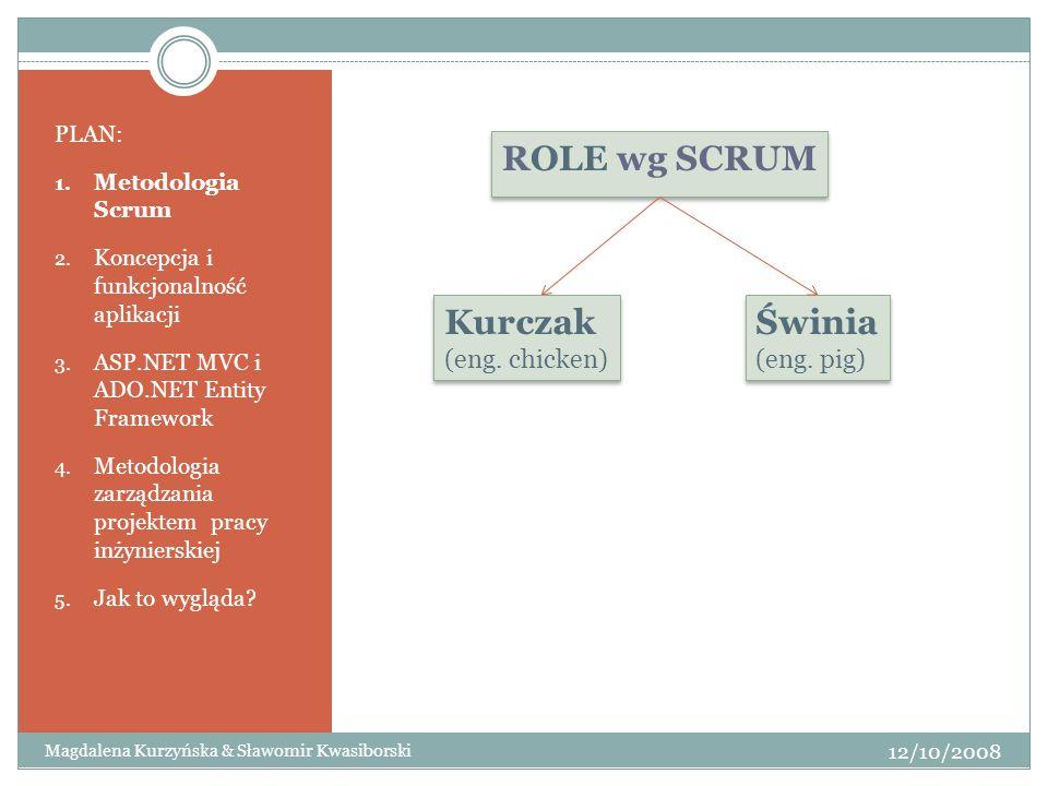 ROLE wg SCRUM PLAN: 1. Metodologia Scrum 2. Koncepcja i funkcjonalność aplikacji 3. ASP.NET MVC i ADO.NET Entity Framework 4. Metodologia zarządzania