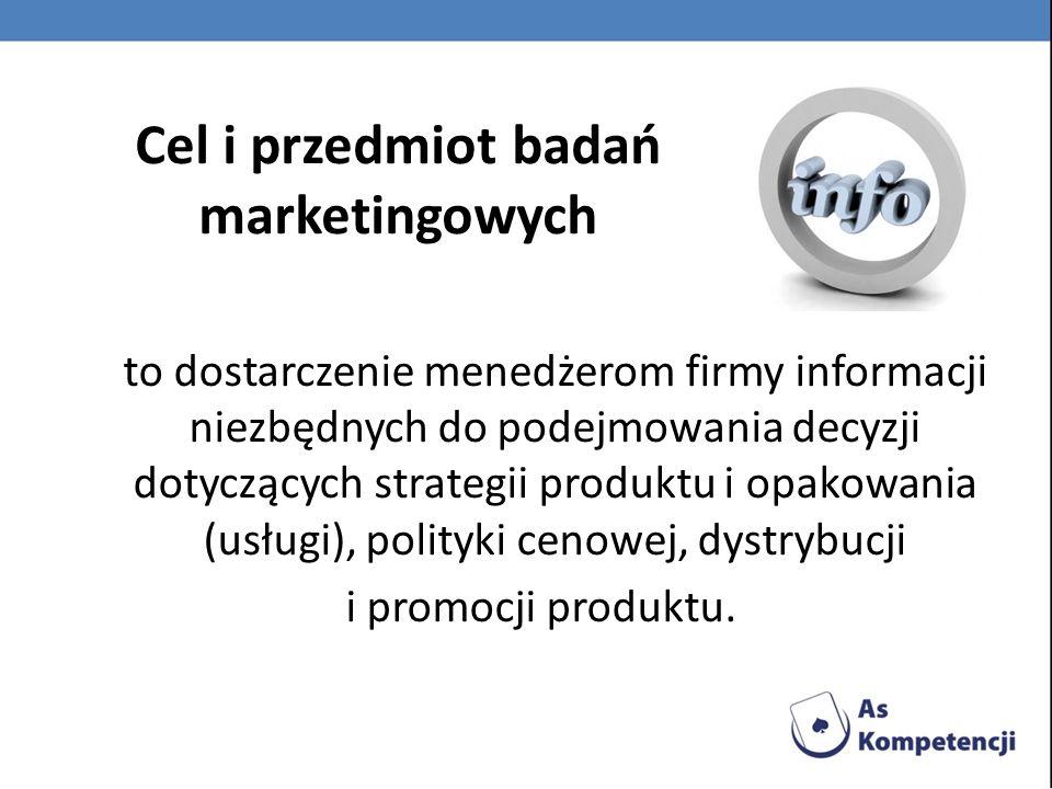 Przedmiotem badań marketingowych są najczęściej: - badania produktu (akceptacja i popyt na nowe produkty, badania produktów konkurencyjnych, testowanie już sprzedawanych produktów) - badania sprzedaży i rynku (ocena pojemności rynku, analiza udziału firmy w rynku, charakterystyka rynku branżowego, analiza sprzedaży) - badania dotyczące reklamy (nad treścią – zwłaszcza tekstem – ogłoszeń reklamowych, nad mediami – środkami – reklamowymi)