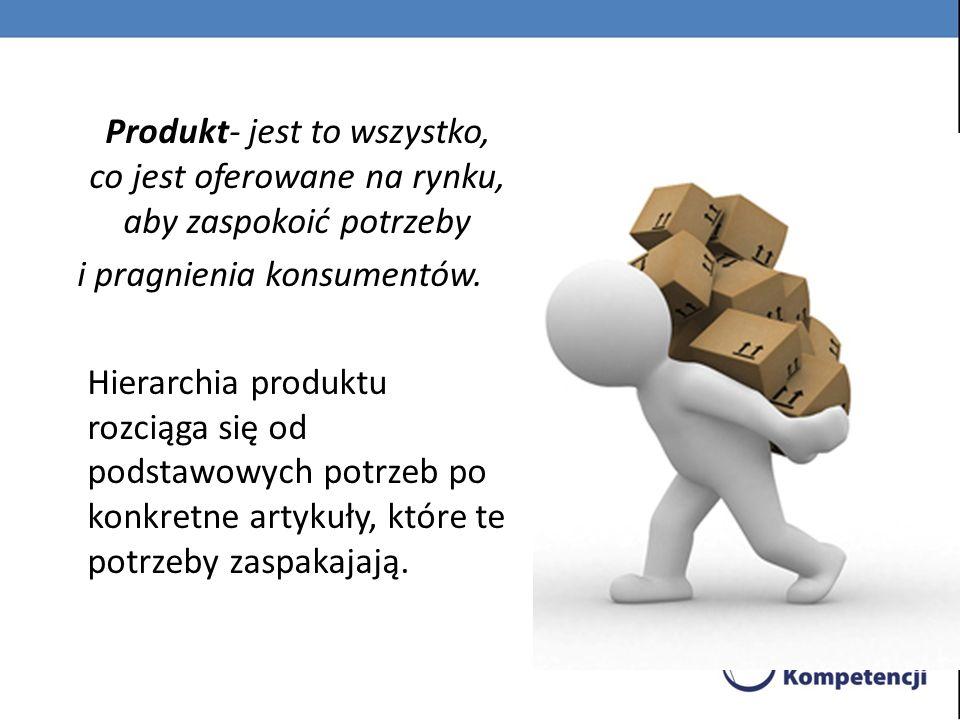 Hierarchia produktu Możemy wyróżnić sześć poziomów hierarchii produktu: 1.Rodzina potrzeb: podstawowa potrzeba leżąca u podłoża rodziny produktów, 2.