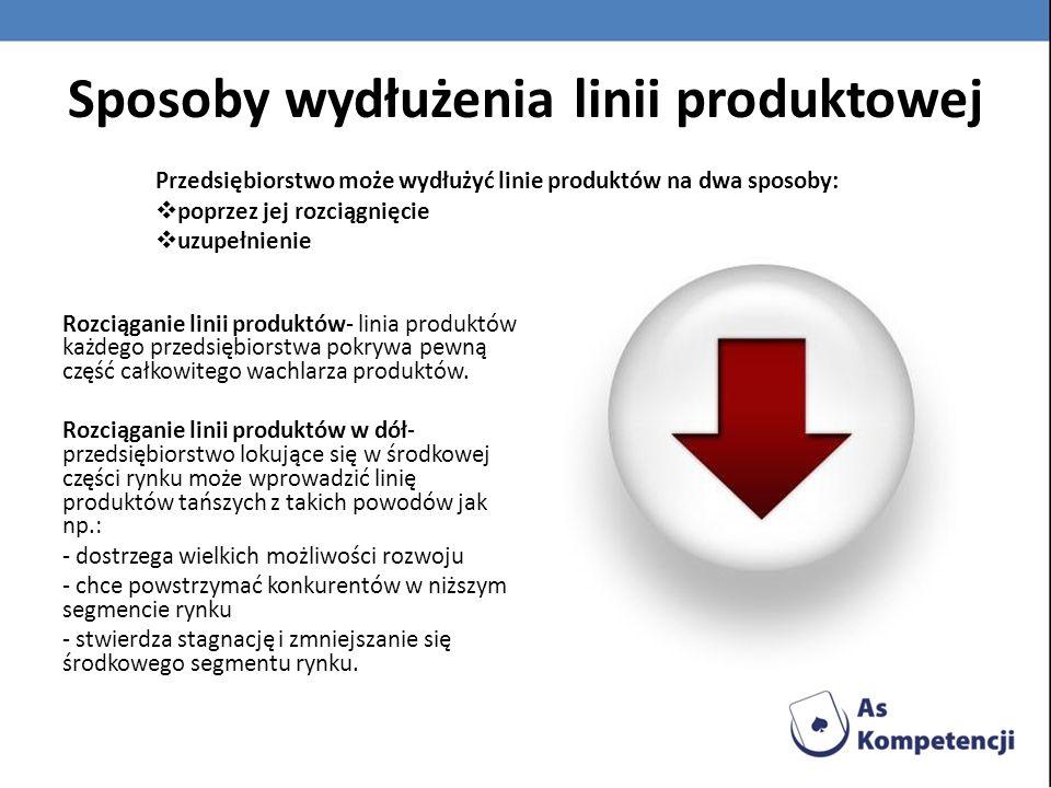 Sposoby wydłużenia linii produktowej Rozciąganie linii produktów w górę- przedsiębiorstwa mogą dążyć do znalezienia się na górze, skuszone wyższymi zyskami, wyższymi marżami lub chęcią produkowania pełnej linii produktów.