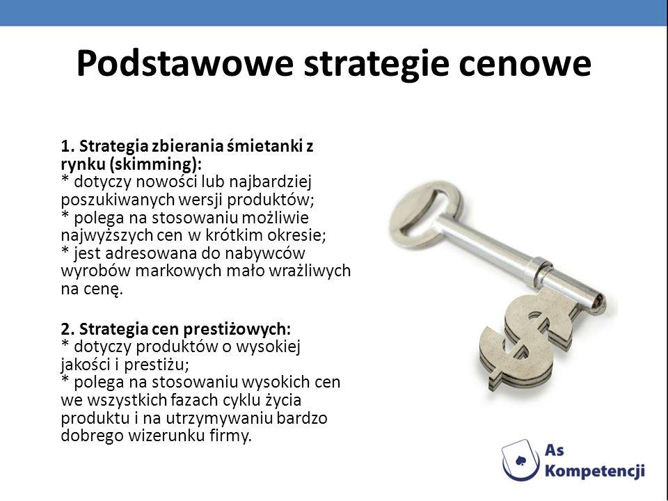 Podstawowe strategie cenowe 3.