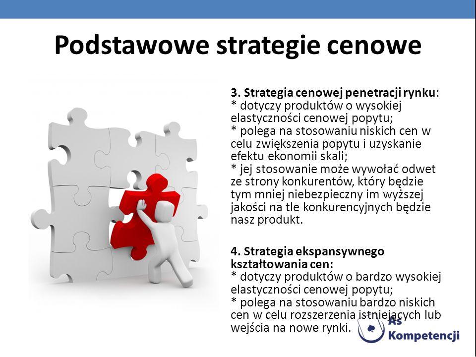 Podstawowe strategie cenowe 5.