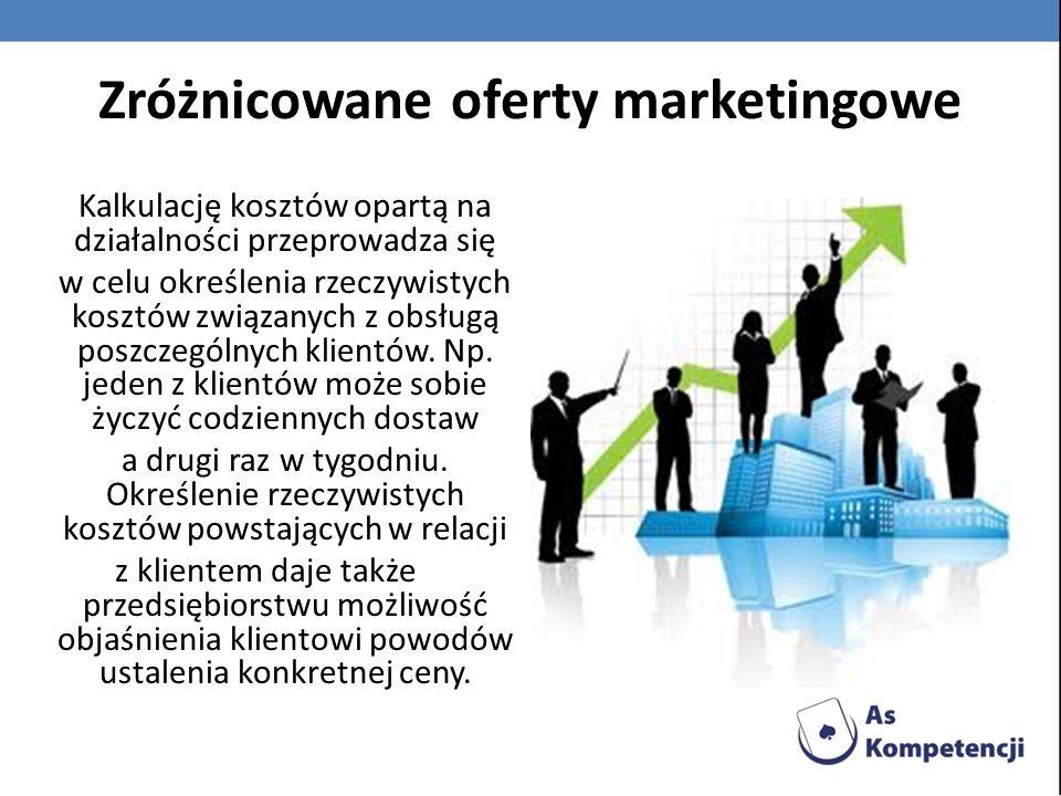 Metoda kosztu docelowego Początkowo prowadzone są badania rynku, co do oczekiwań wobec funkcji nowego produktu.