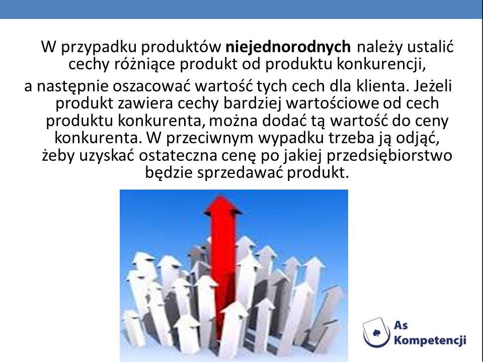 W przypadku produktu jednorodnego przedsiębiorstwo powinno szukać sposobów ulepszania swojego wyrobu.
