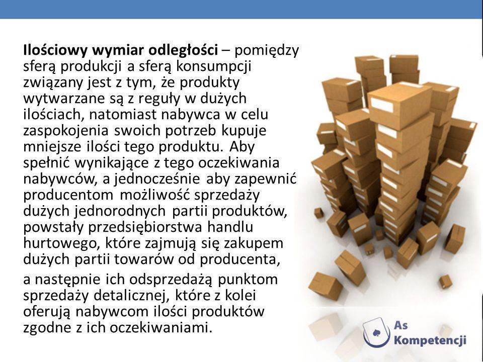 Funkcje dystrybucji koordynacyjne – zmierzają do zrównoważenia podaży z popytem.