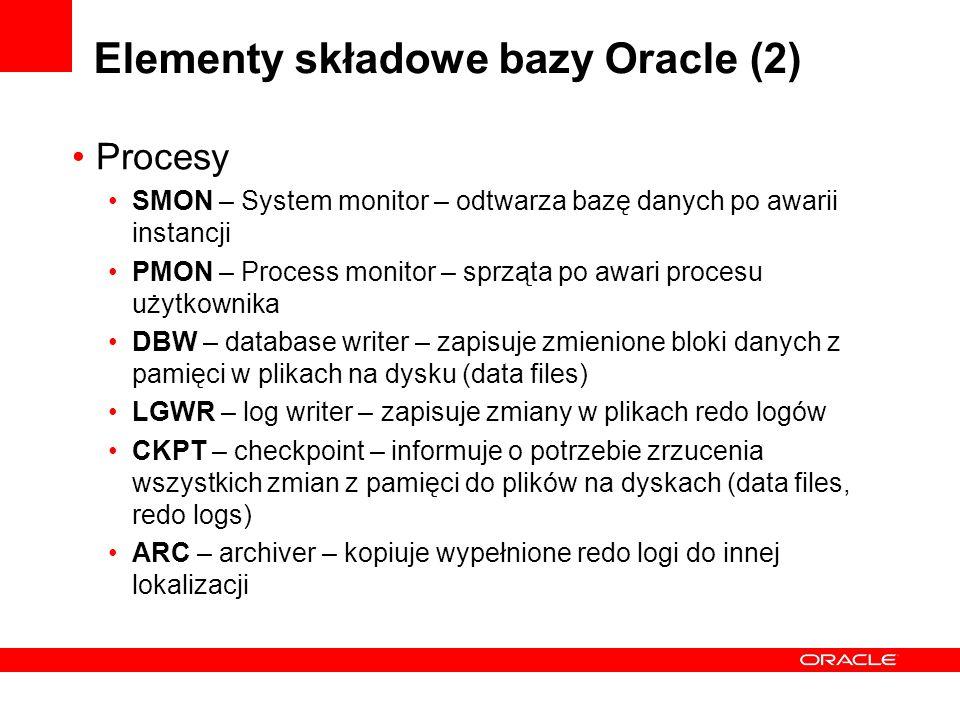 Elementy składowe bazy Oracle (2) Procesy SMON – System monitor – odtwarza bazę danych po awarii instancji PMON – Process monitor – sprząta po awari p