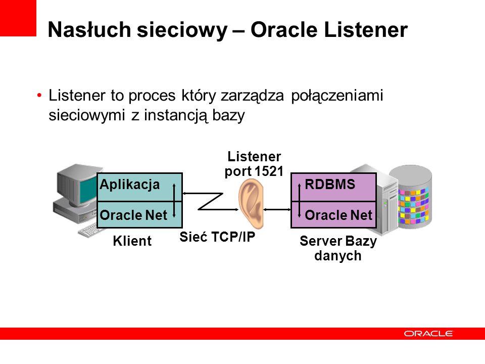 Nasłuch sieciowy – Oracle Listener Listener to proces który zarządza połączeniami sieciowymi z instancją bazy Aplikacja Oracle Net RDBMS Oracle Net Kl