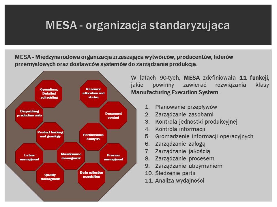 MESA - Międzynarodowa organizacja zrzeszająca wytwórców, producentów, liderów przemysłowych oraz dostawców systemów do zarządzania produkcją. W latach